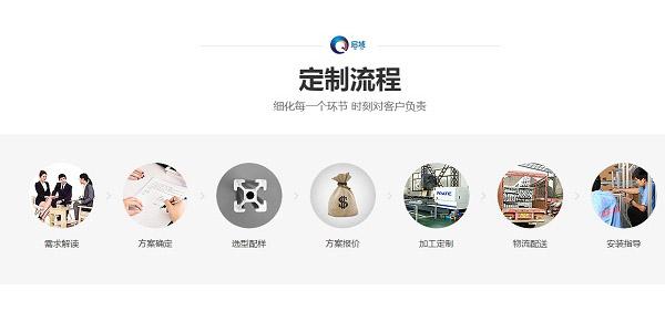 启域工业铝型材订购流程