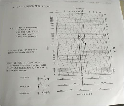 铝型材变形量计算