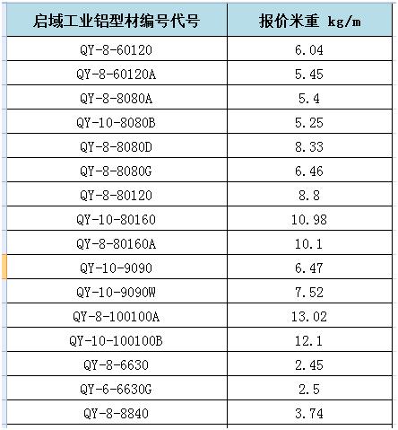 启域工业铝型材重量对照表