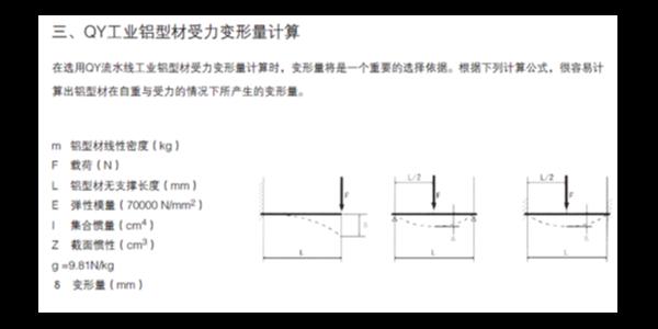 教你怎么计算工业铝型材承重-启域