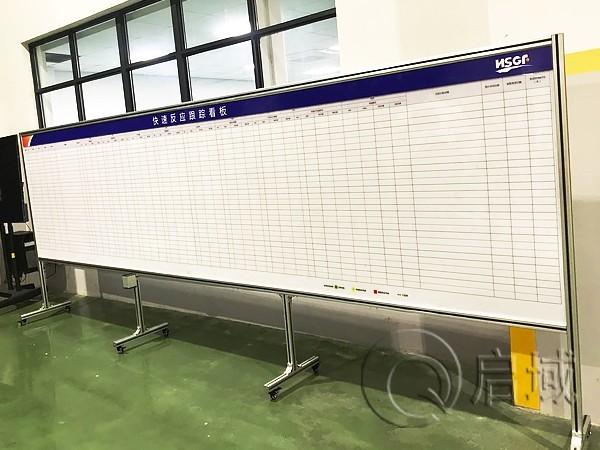 车间生产管理看板