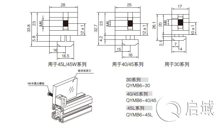 QY-间隔连接块图纸