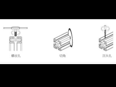 不同规格的工业铝型材连接方式有哪些?